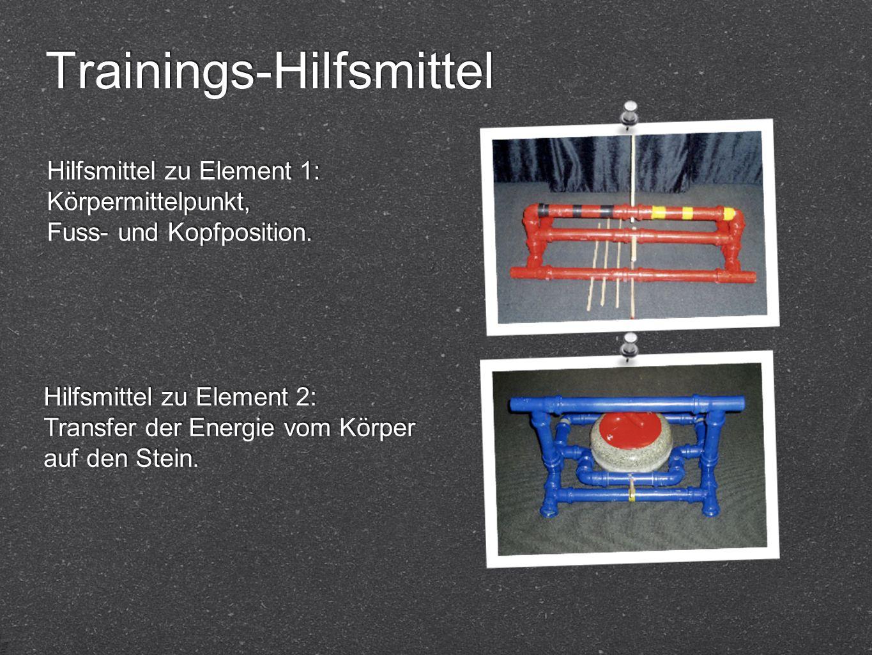 Trainings-Hilfsmittel Hilfsmittel zu Element 1: Körpermittelpunkt, Fuss- und Kopfposition.