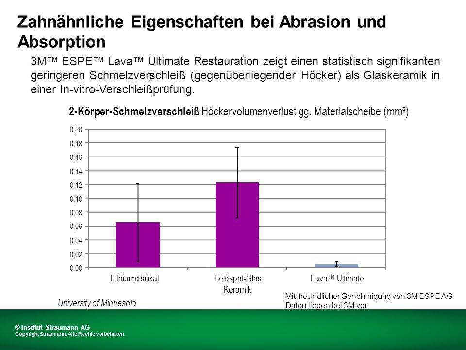 3M ESPE Lava Ultimate Restauration zeigt einen statistisch signifikanten geringeren Schmelzverschleiß (gegenüberliegender Höcker) als Glaskeramik in einer In-vitro-Verschleißprüfung.
