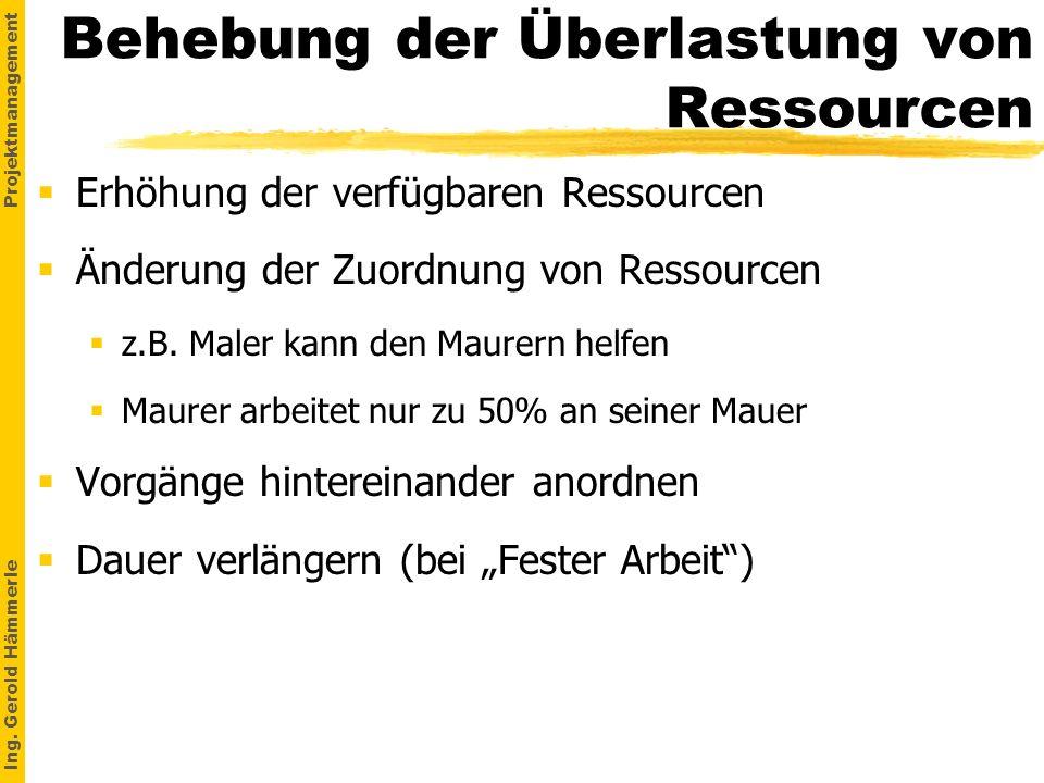 Ing. Gerold Hämmerle Projektmanagement Behebung der Überlastung von Ressourcen Erhöhung der verfügbaren Ressourcen Änderung der Zuordnung von Ressourc