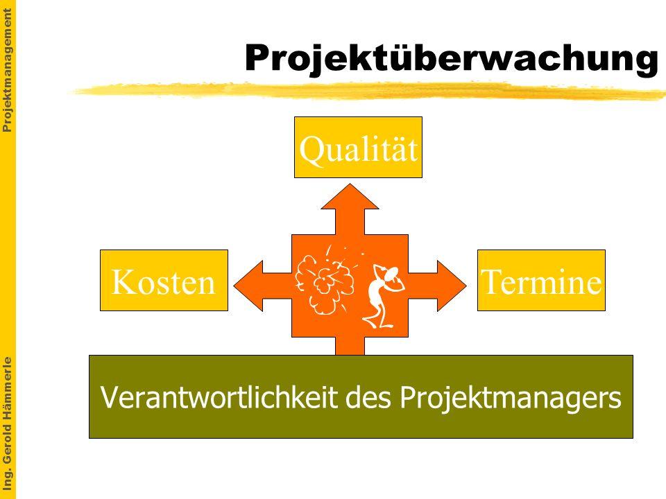 Ing. Gerold Hämmerle Projektmanagement Projektüberwachung Qualität TermineKosten Verantwortlichkeit des Projektmanagers