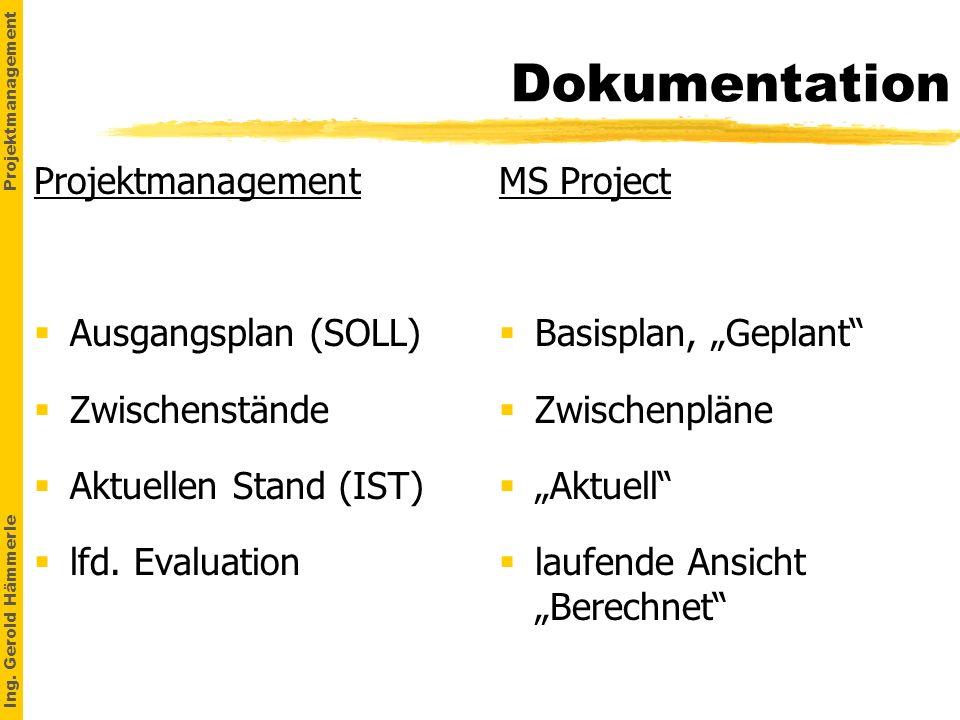 Ing. Gerold Hämmerle Projektmanagement Dokumentation Projektmanagement Ausgangsplan (SOLL) Zwischenstände Aktuellen Stand (IST) lfd. Evaluation MS Pro