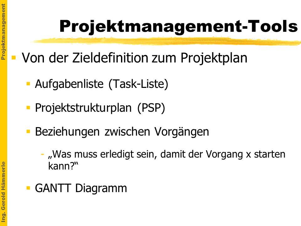 Ing. Gerold Hämmerle Projektmanagement Projektmanagement-Tools Von der Zieldefinition zum Projektplan §Aufgabenliste (Task-Liste) §Projektstrukturplan