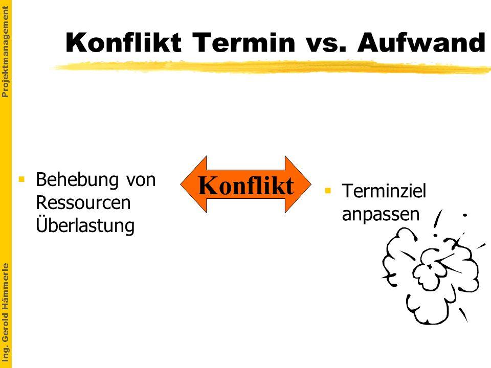 Ing. Gerold Hämmerle Projektmanagement Konflikt Termin vs. Aufwand Behebung von Ressourcen Überlastung Terminziel anpassen Konflikt