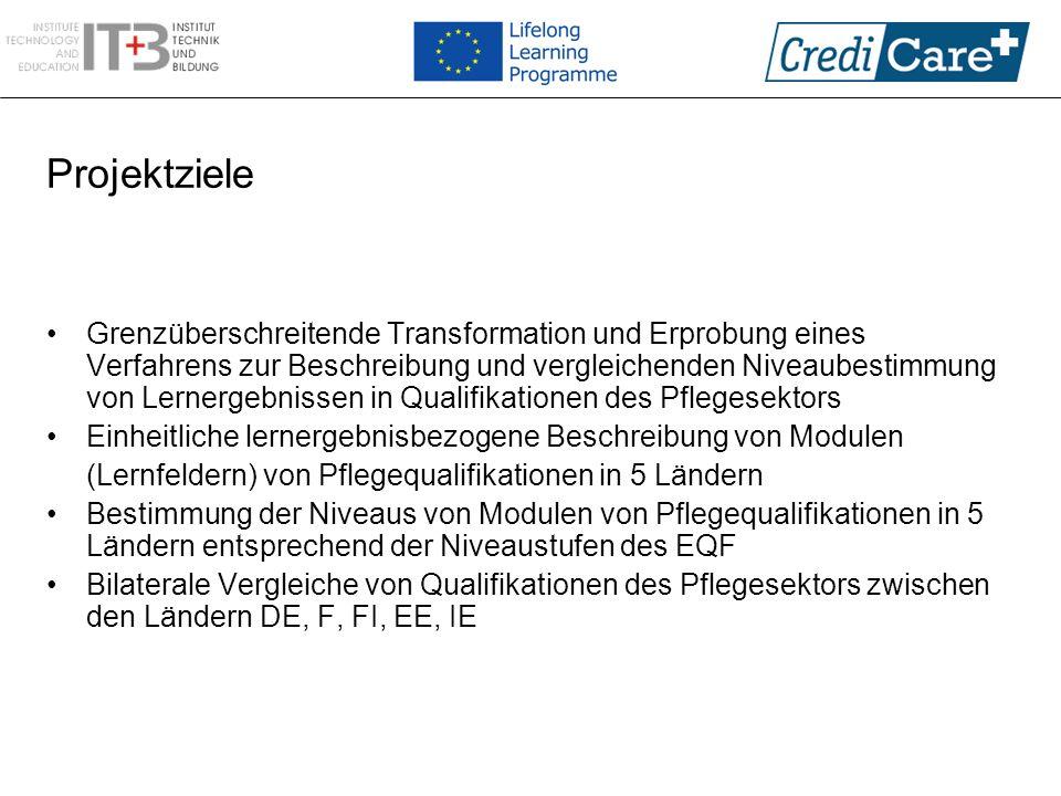 Projektpartner Deutschland: ITB (Koordinator), ibs e.V.