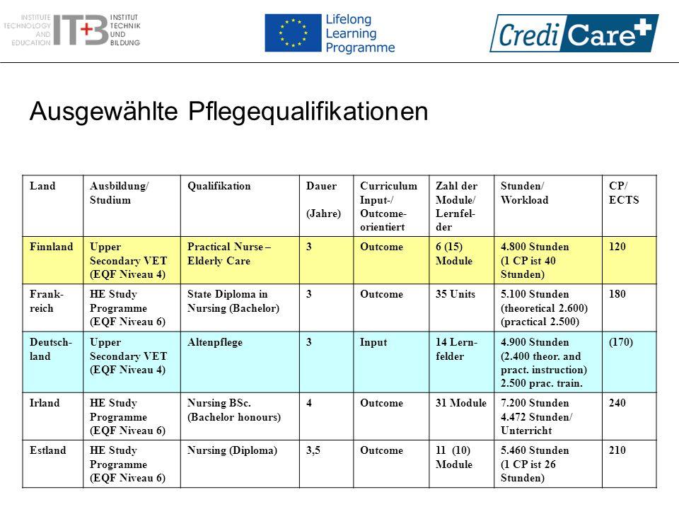 Projektverlauf – wichtigste Arbeitsschritte (Projektlaufzeit: 1.10.2011 – 31.10.2013) 1.