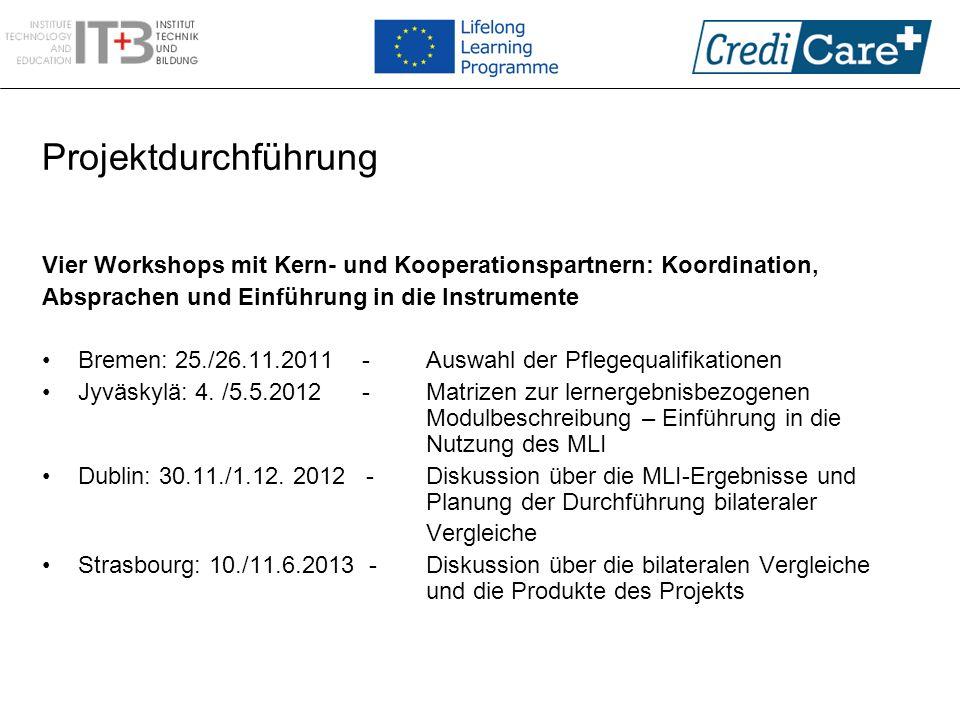 Projektdurchführung Vier Workshops mit Kern- und Kooperationspartnern: Koordination, Absprachen und Einführung in die Instrumente Bremen: 25./26.11.20