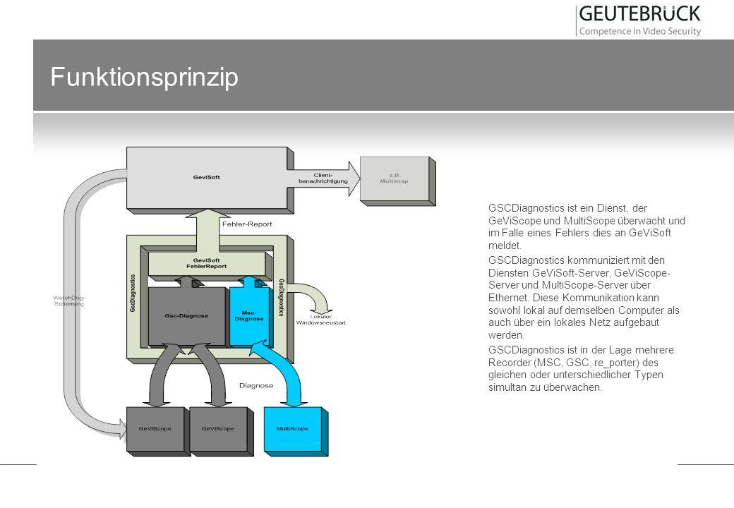 Funktionsprinzip GSCDiagnostics ist ein Dienst, der GeViScope und MultiScope überwacht und im Falle eines Fehlers dies an GeViSoft meldet. GSCDiagnost