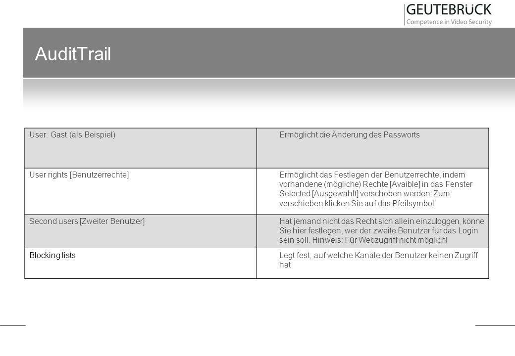 AuditTrail Im Menü Audit Trail finden sich sieben Einträge: User: Gast (als Beispiel) Ermöglicht die Änderung des Passworts User rights [Benutzerrecht