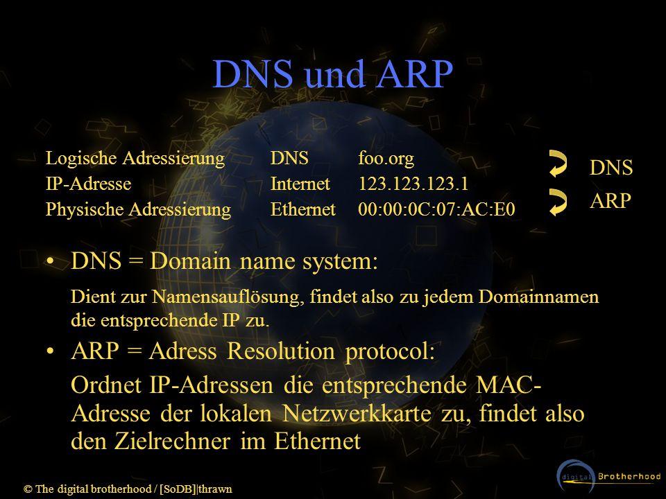 © The digital brotherhood / [SoDB]|thrawn DNS und ARP Logische AdressierungDNSfoo.org IP-AdresseInternet123.123.123.1 Physische AdressierungEthernet 0