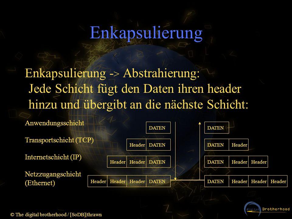 © The digital brotherhood / [SoDB]|thrawn Enkapsulierung Enkapsulierung - > Abstrahierung: Jede Schicht fügt den Daten ihren header hinzu und übergibt
