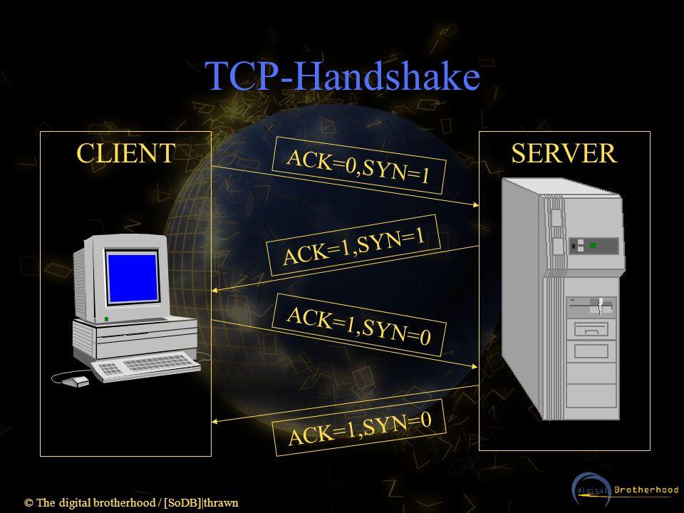 © The digital brotherhood / [SoDB]|thrawn TCP-Handshake CLIENT ACK=0,SYN=1 ACK=1,SYN=1 ACK=1,SYN=0 SERVER