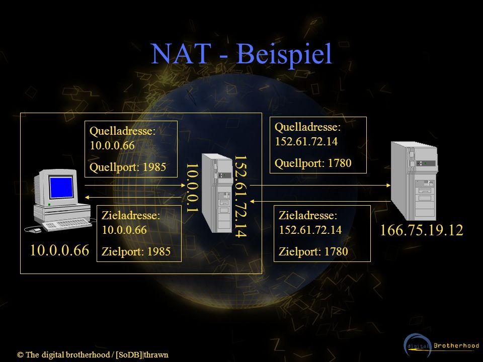 © The digital brotherhood / [SoDB]|thrawn NAT - Beispiel 10.0.0.66 10.0.0.1 152.61.72.14 Quelladresse: 10.0.0.66 Quellport: 1985 Quelladresse: 152.61.