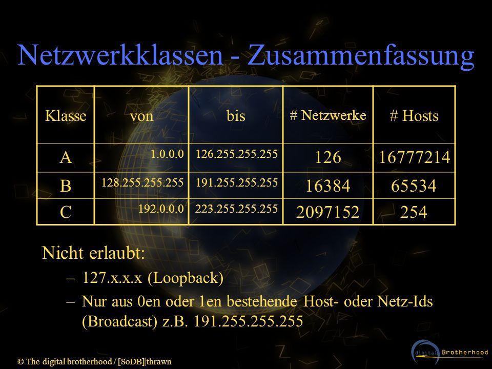 © The digital brotherhood / [SoDB] thrawn Adressen für die interne Verwendung Werden von der IANA ( Internet Assigned Numbers Authority ) keiner Organisation zugewiesen und im Internet nicht geroutet (=ignoriert) 10.0.0.0-10.255.255.255 172.16.0.0-172.31.255.255 192.168.0.0-192.168.255.255