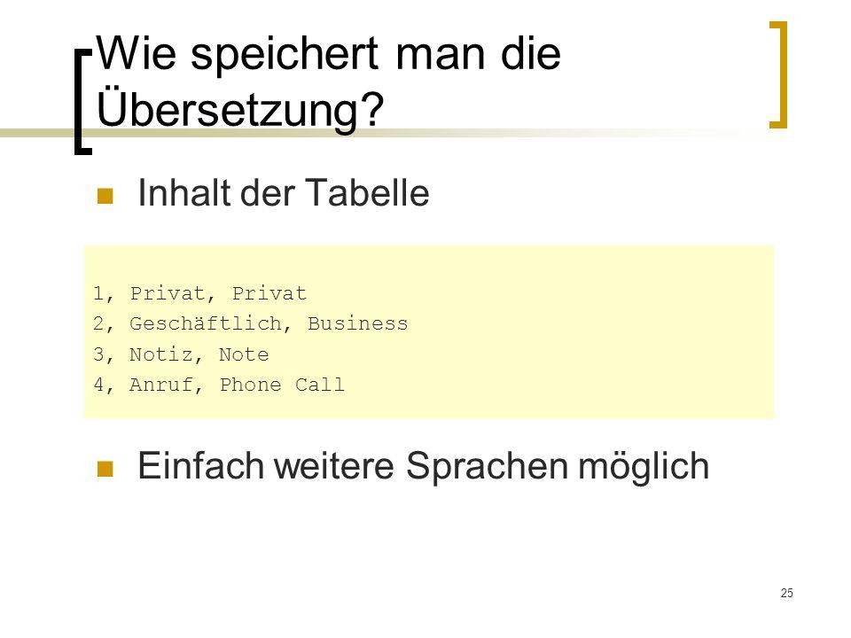 25 Wie speichert man die Übersetzung? Inhalt der Tabelle Einfach weitere Sprachen möglich 1, Privat, Privat 2, Geschäftlich, Business 3, Notiz, Note 4