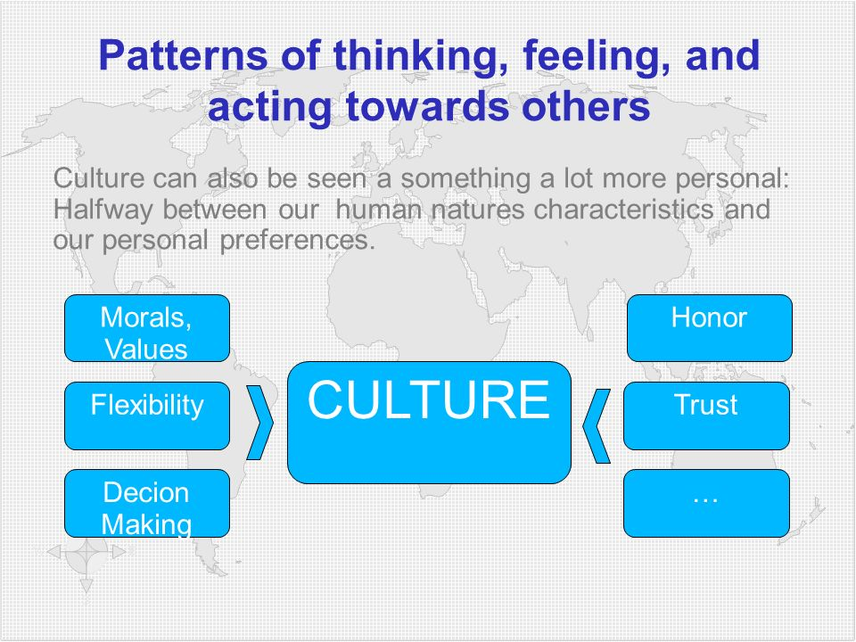 Patterns of thinking, feeling, and acting towards others Culture can also be seen a something a lot more personal: Halfway between our human natures c