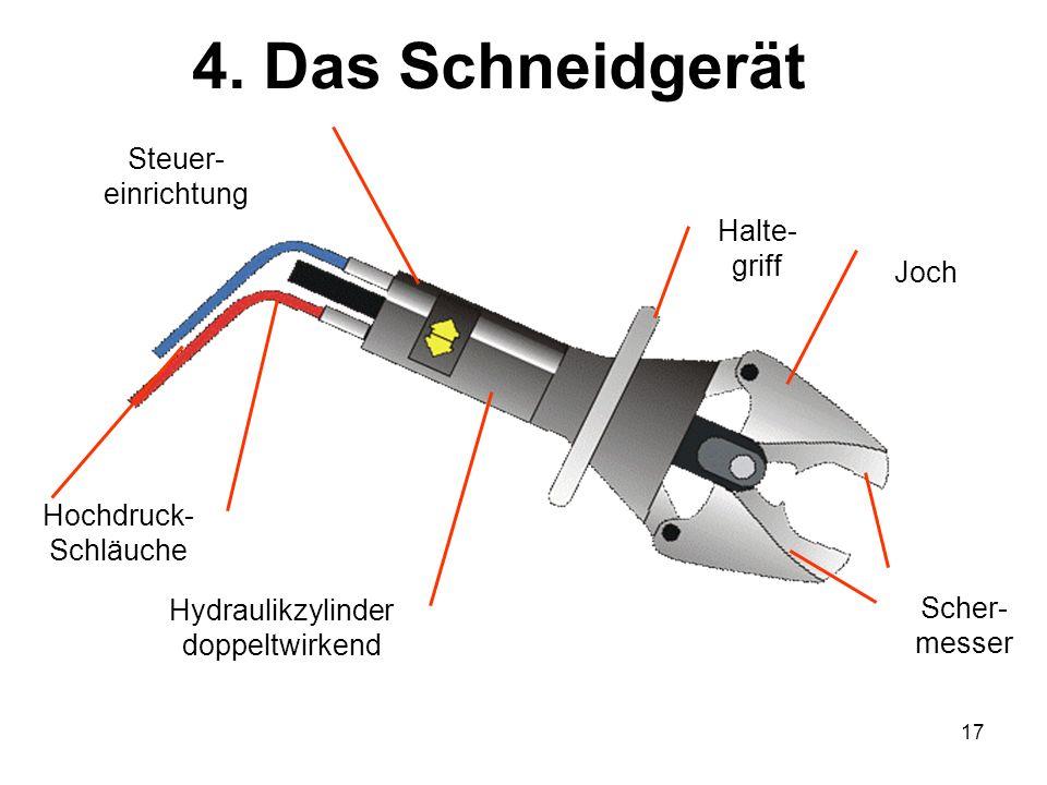 17 4. Das Schneidgerät Halte- griff Joch Scher- messer Hydraulikzylinder doppeltwirkend Steuer- einrichtung Hochdruck- Schläuche