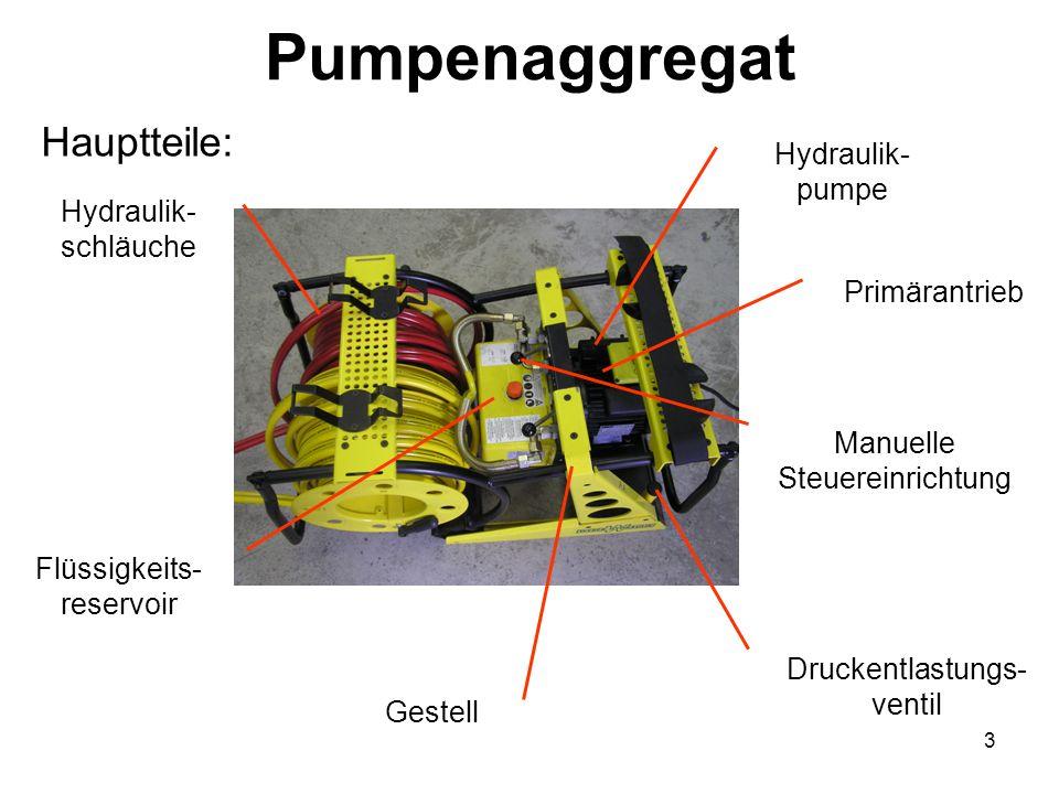 3 Pumpenaggregat Primärantrieb Gestell Hydraulik- schläuche Flüssigkeits- reservoir Hydraulik- pumpe Manuelle Steuereinrichtung Druckentlastungs- vent