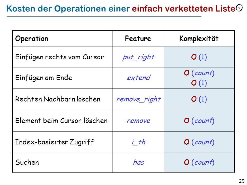 29 Kosten der Operationen einer einfach verketteten Liste OperationFeatureKomplexität Einfügen rechts vom Cursorput_rightO (1) Einfügen am Endeextend O (count) O (1) Rechten Nachbarn löschenremove_rightO (1) Element beim Cursor löschenremoveO (count) Index-basierter Zugriffi_thO (count) SuchenhasO (count)