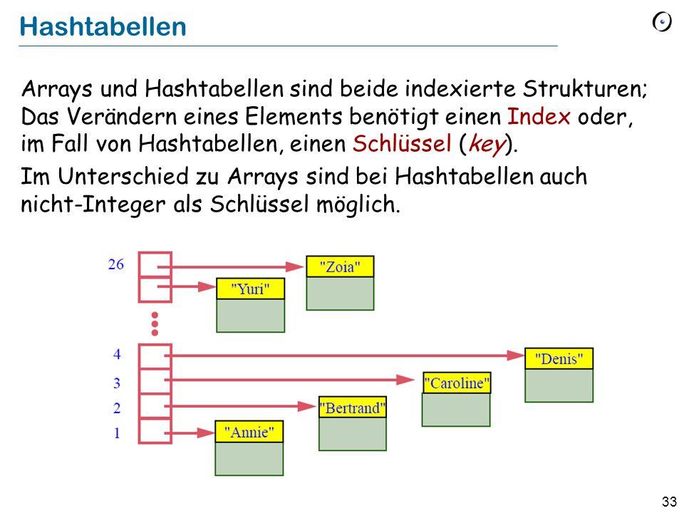 33 Hashtabellen Arrays und Hashtabellen sind beide indexierte Strukturen; Das Verändern eines Elements benötigt einen Index oder, im Fall von Hashtabellen, einen Schlüssel (key).