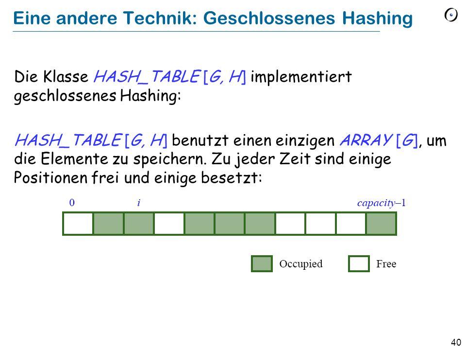 40 Eine andere Technik: Geschlossenes Hashing Die Klasse HASH_TABLE [G, H] implementiert geschlossenes Hashing: HASH_TABLE [G, H] benutzt einen einzigen ARRAY [G], um die Elemente zu speichern.