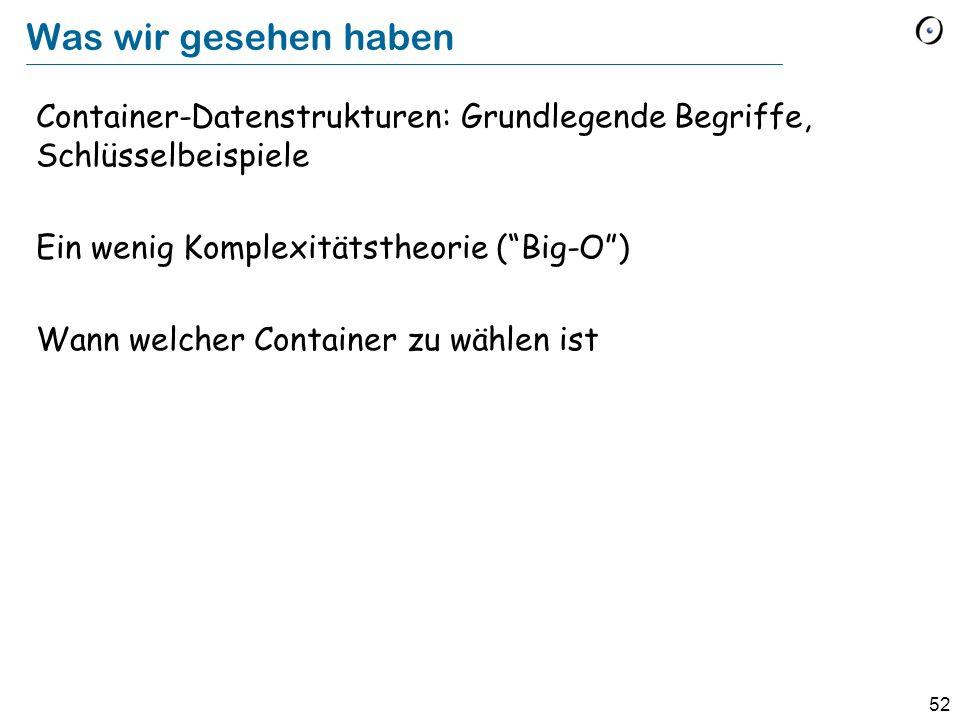 52 Was wir gesehen haben Container-Datenstrukturen: Grundlegende Begriffe, Schlüsselbeispiele Ein wenig Komplexitätstheorie (Big-O) Wann welcher Container zu wählen ist