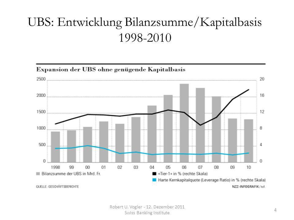 UBS: Entwicklung Bilanzsumme/Kapitalbasis 1998-2010 4 Robert U.