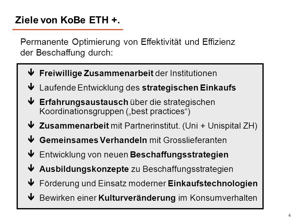 4 Ziele von KoBe ETH +. êFreiwillige Zusammenarbeit der Institutionen êLaufende Entwicklung des strategischen Einkaufs êErfahrungsaustausch über die s