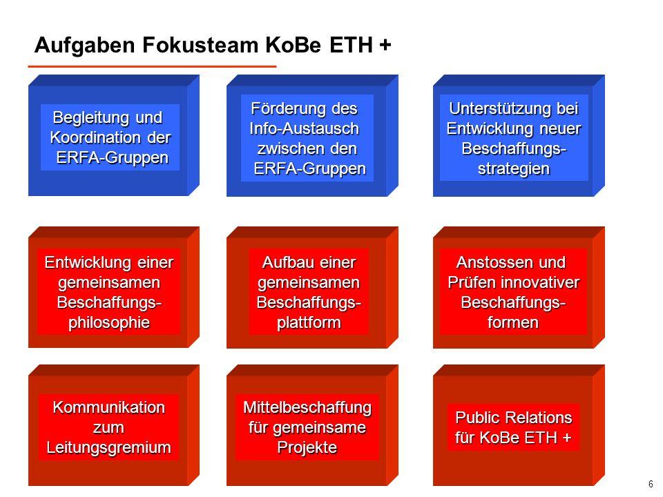 6 Aufgaben Fokusteam KoBe ETH + Begleitung und Koordination der ERFA-Gruppen ERFA-Gruppen Förderung des Info-Austausch zwischen den ERFA-Gruppen ERFA-