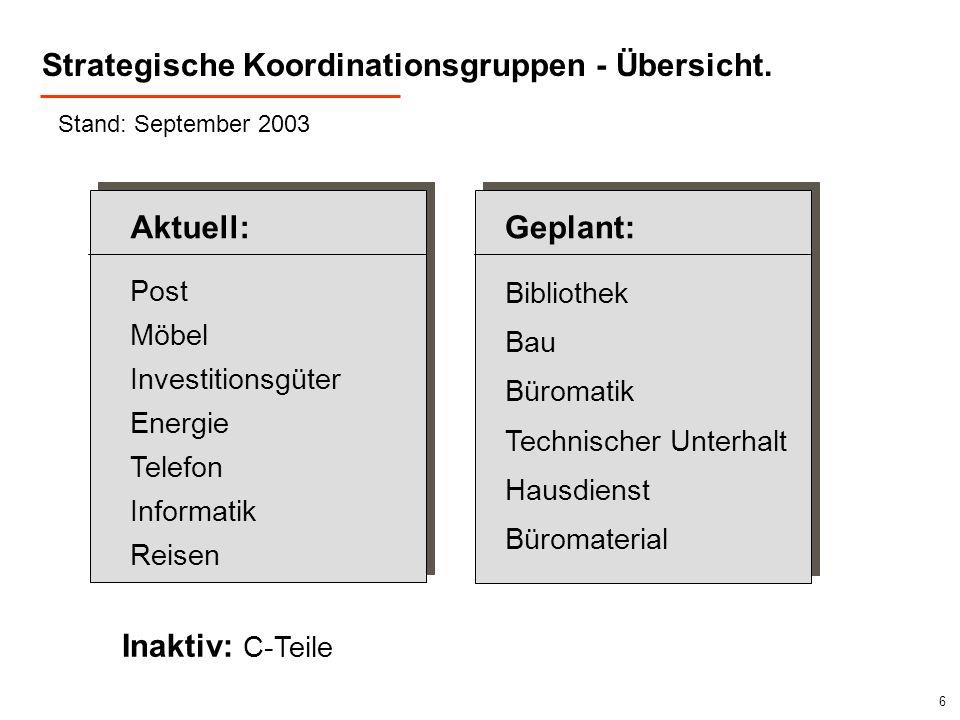6 Strategische Koordinationsgruppen - Übersicht.