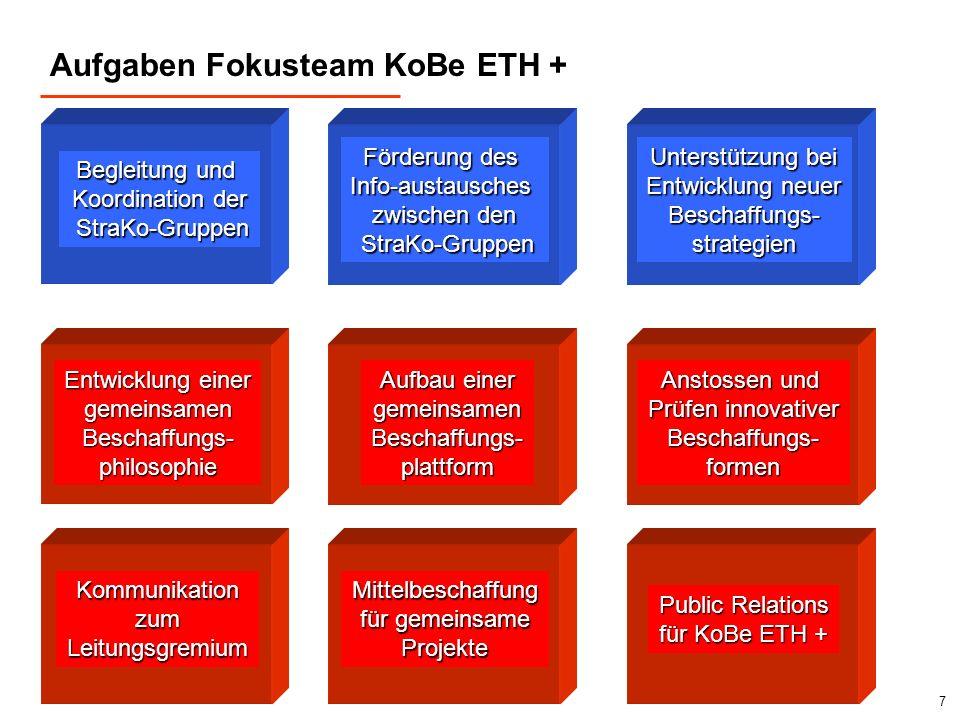 7 Aufgaben Fokusteam KoBe ETH + Begleitung und Koordination der StraKo-Gruppen StraKo-Gruppen Förderung des Info-austausches zwischen den StraKo-Grupp