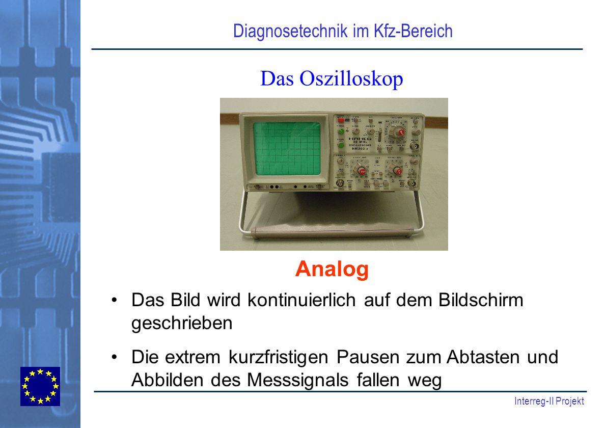 Diagnosetechnik im Kfz-Bereich Interreg-II Projekt Das Oszilloskop Analog Das Bild wird kontinuierlich auf dem Bildschirm geschrieben Die extrem kurzf