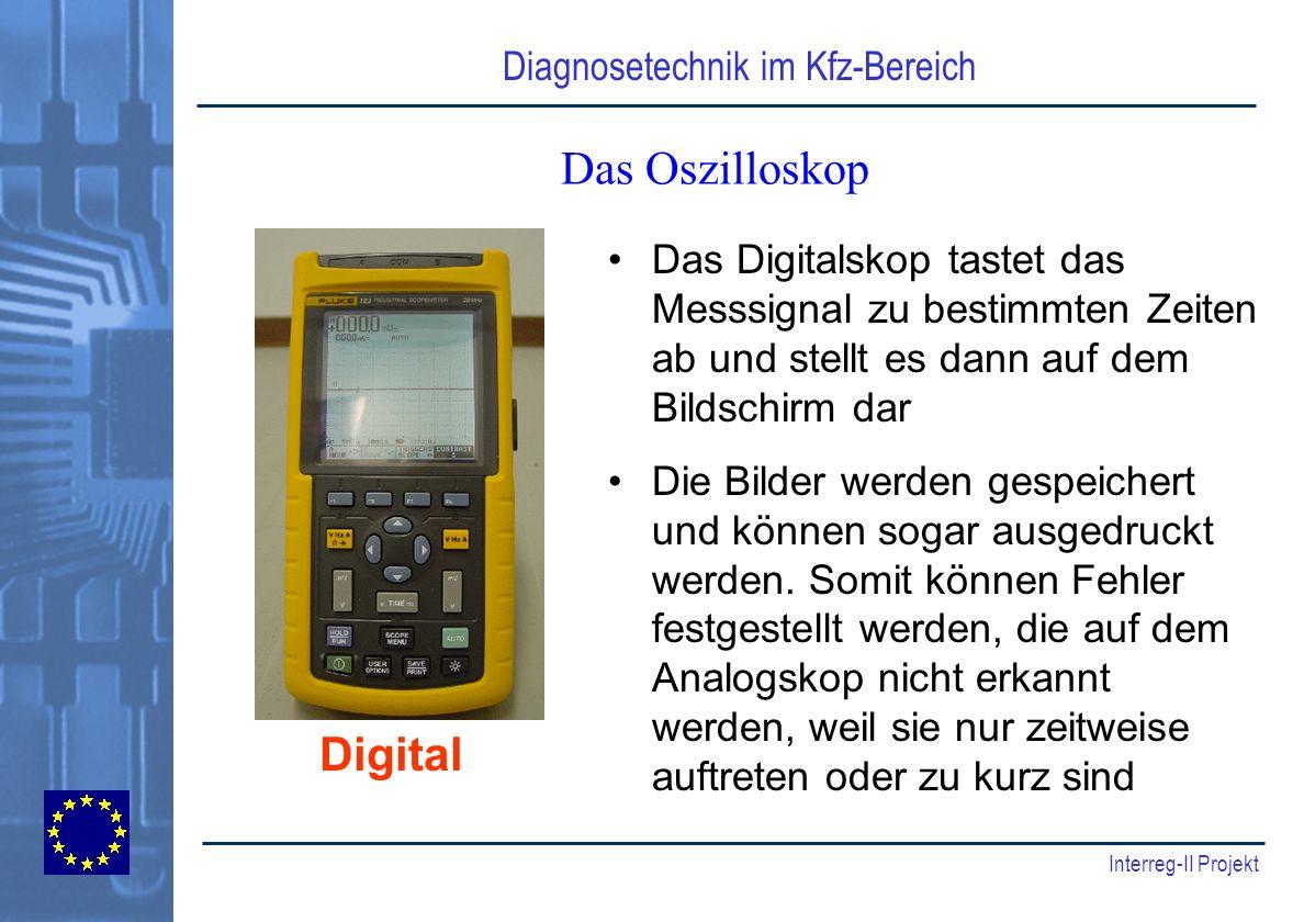 Diagnosetechnik im Kfz-Bereich Interreg-II Projekt Das Oszilloskop Digital Das Digitalskop tastet das Messsignal zu bestimmten Zeiten ab und stellt es