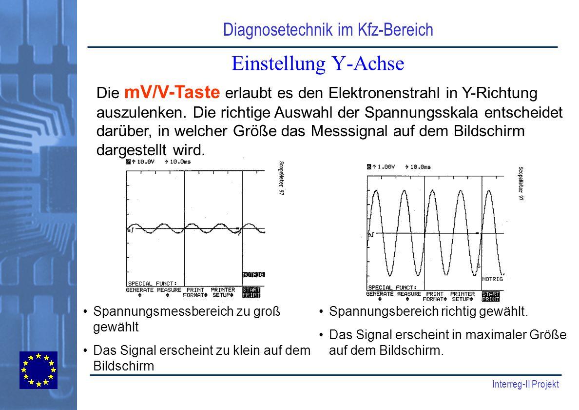 Diagnosetechnik im Kfz-Bereich Interreg-II Projekt Einstellung Y-Achse Spannungsmessbereich zu groß gewählt Das Signal erscheint zu klein auf dem Bild