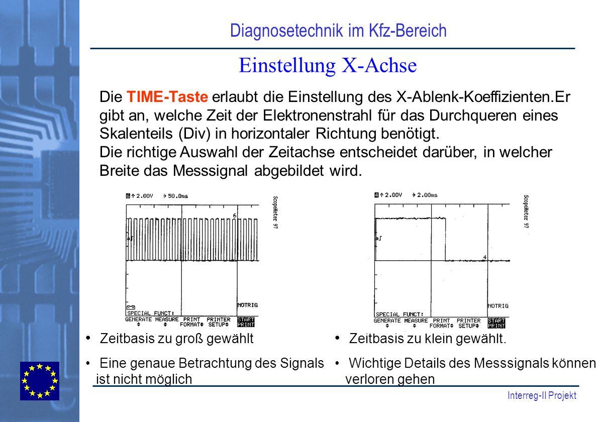 Diagnosetechnik im Kfz-Bereich Interreg-II Projekt Einstellung X-Achse Zeitbasis zu groß gewählt Eine genaue Betrachtung des Signals ist nicht möglich