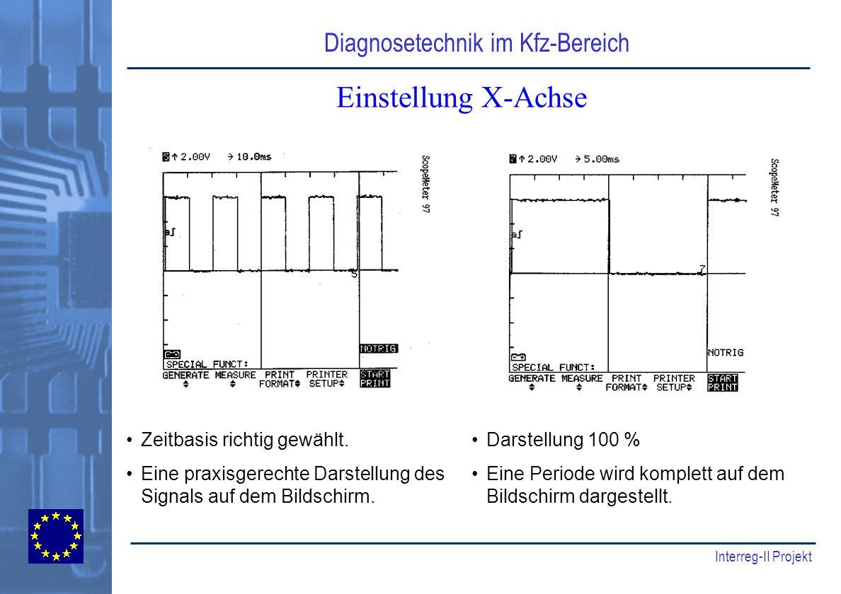 Diagnosetechnik im Kfz-Bereich Interreg-II Projekt Einstellung X-Achse Zeitbasis richtig gewählt. Eine praxisgerechte Darstellung des Signals auf dem