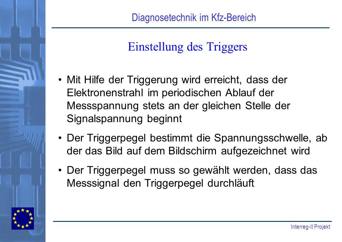 Diagnosetechnik im Kfz-Bereich Interreg-II Projekt Einstellung des Triggers Mit Hilfe der Triggerung wird erreicht, dass der Elektronenstrahl im perio