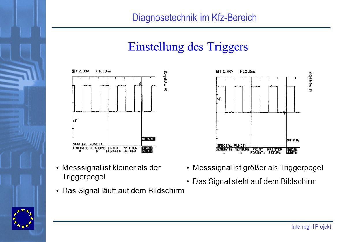 Diagnosetechnik im Kfz-Bereich Interreg-II Projekt Einstellung des Triggers Messsignal ist kleiner als der Triggerpegel Das Signal läuft auf dem Bilds