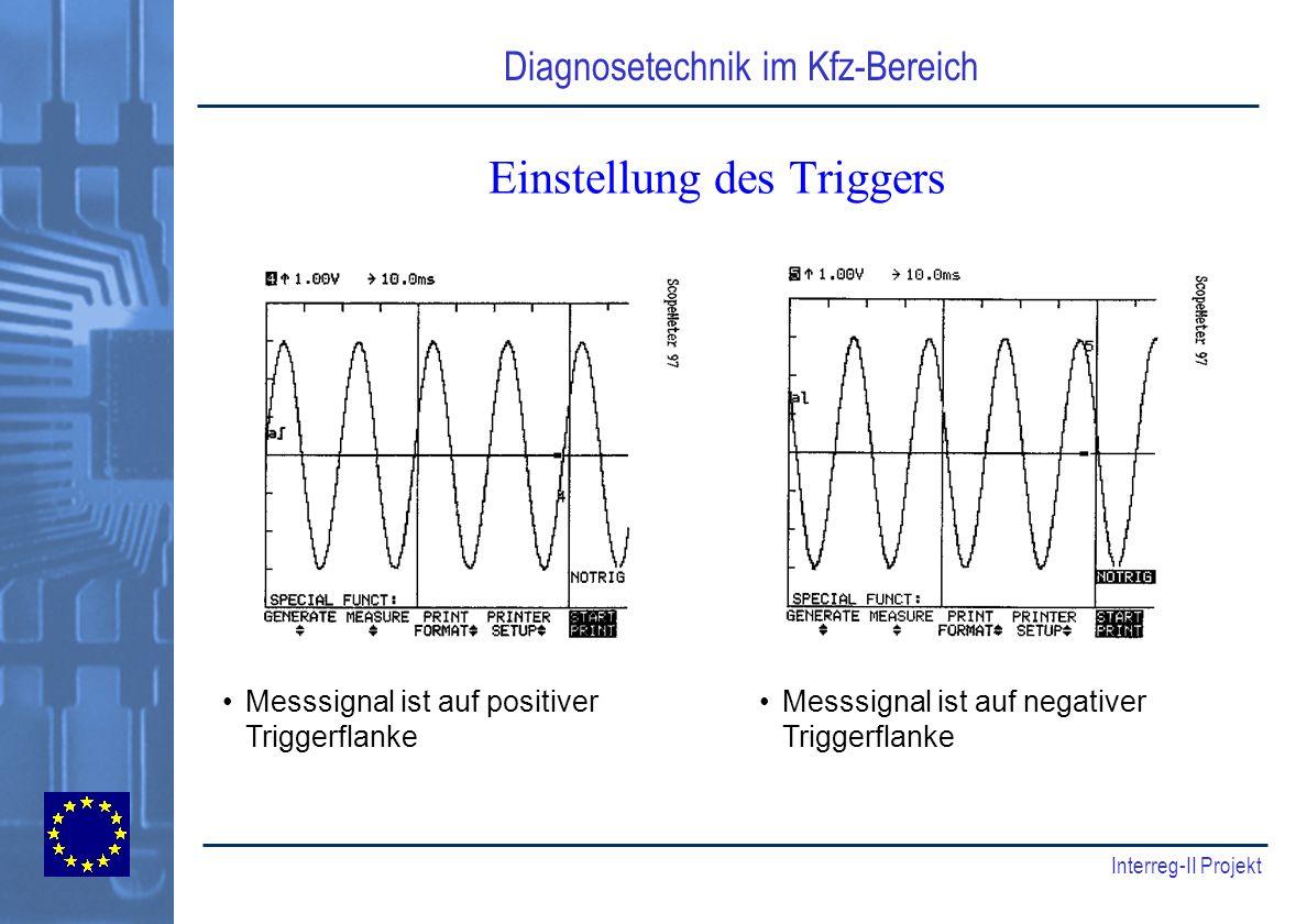 Diagnosetechnik im Kfz-Bereich Interreg-II Projekt Einstellung des Triggers Messsignal ist auf positiver Triggerflanke Messsignal ist auf negativer Tr