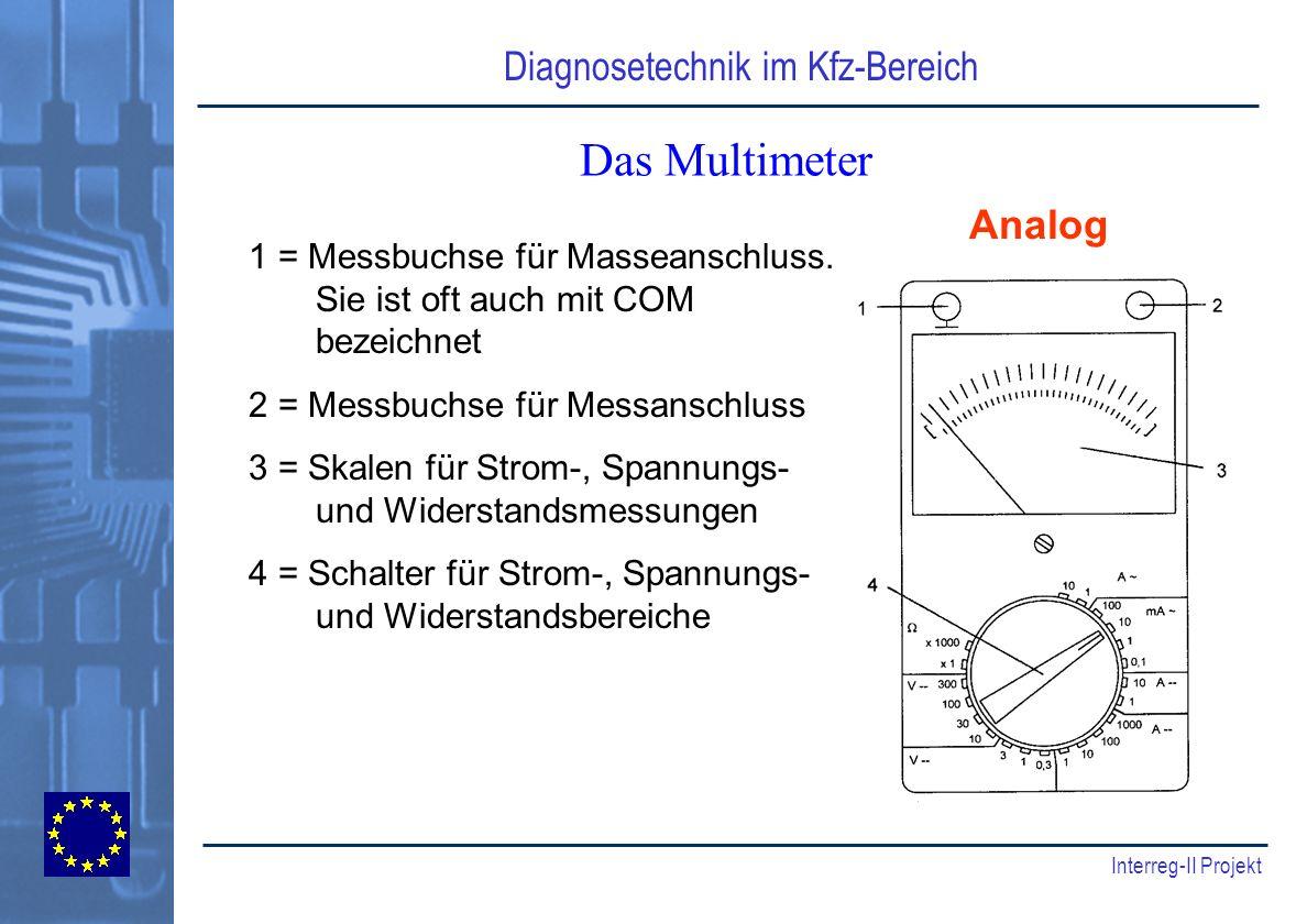 Diagnosetechnik im Kfz-Bereich Interreg-II Projekt Das Multimeter 1 = Messbuchse für Masseanschluss. Sie ist oft auch mit COM bezeichnet 2 = Messbuchs