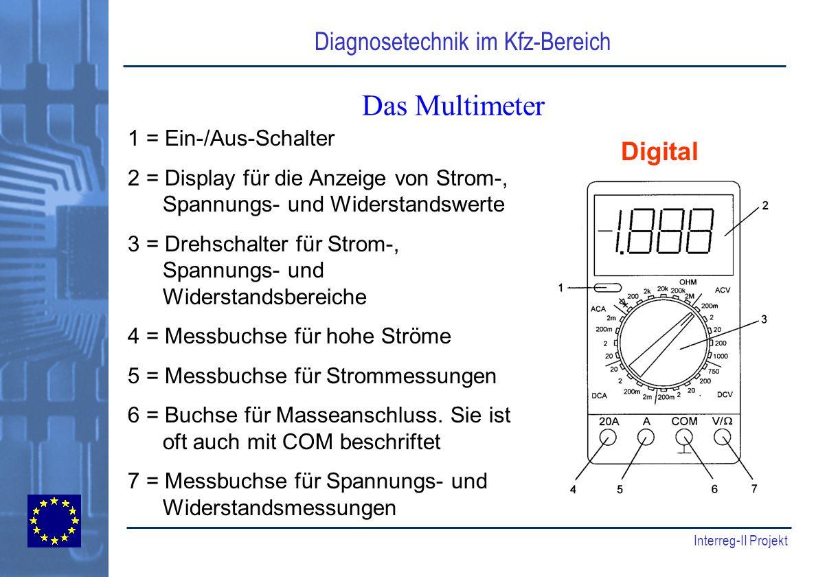Diagnosetechnik im Kfz-Bereich Interreg-II Projekt Das Multimeter Digital 1 = Ein-/Aus-Schalter 2 = Display für die Anzeige von Strom-, Spannungs- und