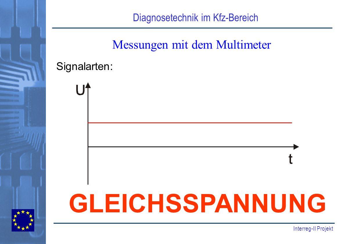 Diagnosetechnik im Kfz-Bereich Interreg-II Projekt Messungen mit dem Multimeter Signalarten: GLEICHSSPANNUNG