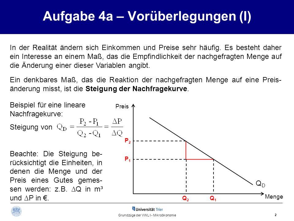 Aufgabe 4a – Vorüberlegungen (II) 3 Grundzüge der VWL I - Mikroökonomie Problem: Da die Steigung der Nachfragekurve abhängig von der Wahl der Einheiten ist, in denen Preis und Menge gemessen werden, wird ein Vergleich von Nachfrage- reaktionen verschiedener Güter unmöglich.