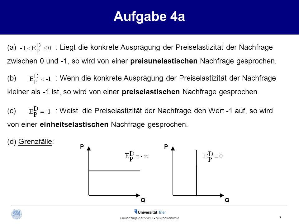 Aufgabe 4e 18 Grundzüge der VWL I - Mikroökonomie Preis Menge P3P3 P1P1 Q3Q3 Q1Q1 -1 < E P < 0: P steigt R steigt E P < -1: P steigt R sinkt E P = -1: Wenn P steigt oder sinkt R bleibt konstant R max R = 0