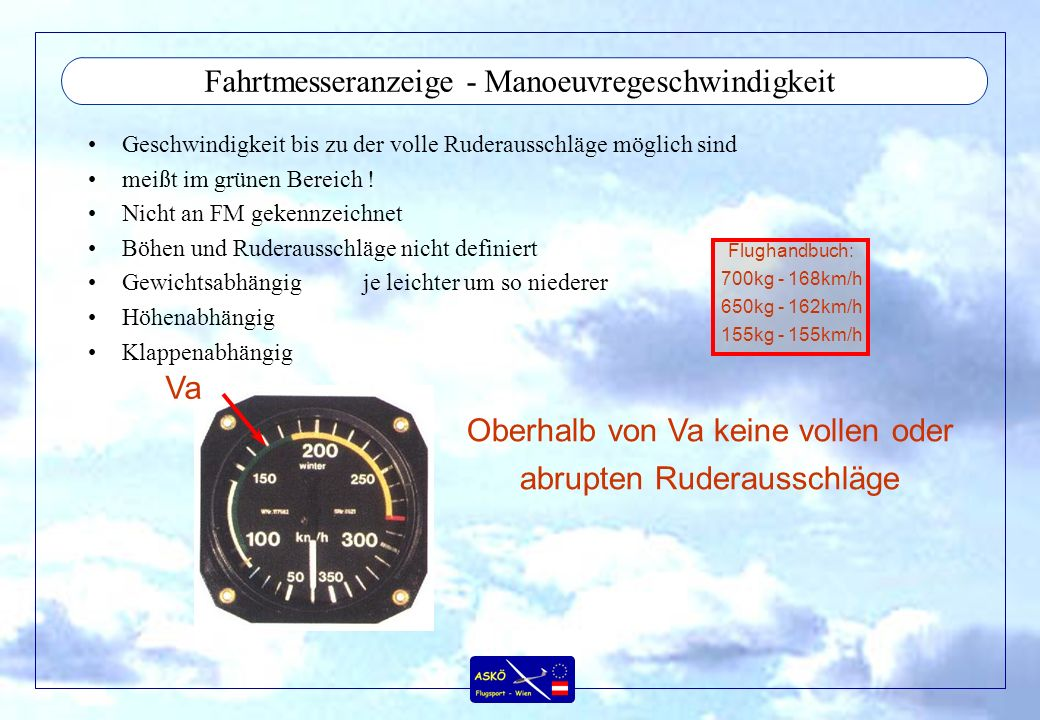 Fahrtmesseranzeige - Manoeuvregeschwindigkeit Geschwindigkeit bis zu der volle Ruderausschläge möglich sind meißt im grünen Bereich .