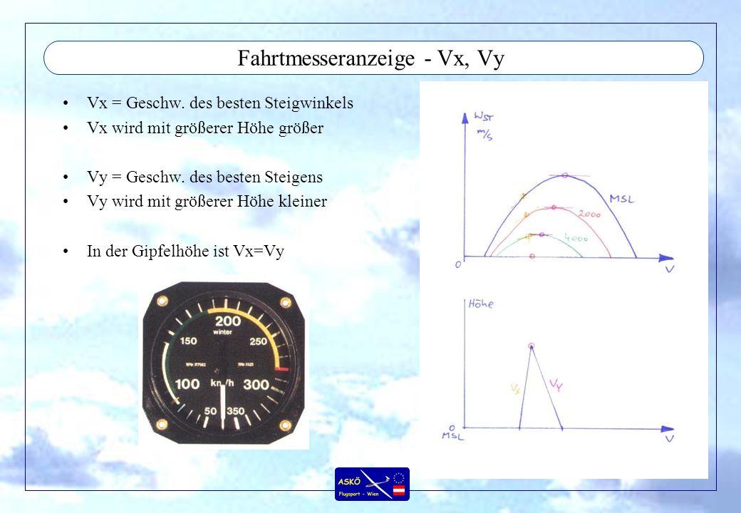 Fahrtmesseranzeige - Vx, Vy Vx = Geschw. des besten Steigwinkels Vx wird mit größerer Höhe größer Vy = Geschw. des besten Steigens Vy wird mit größere