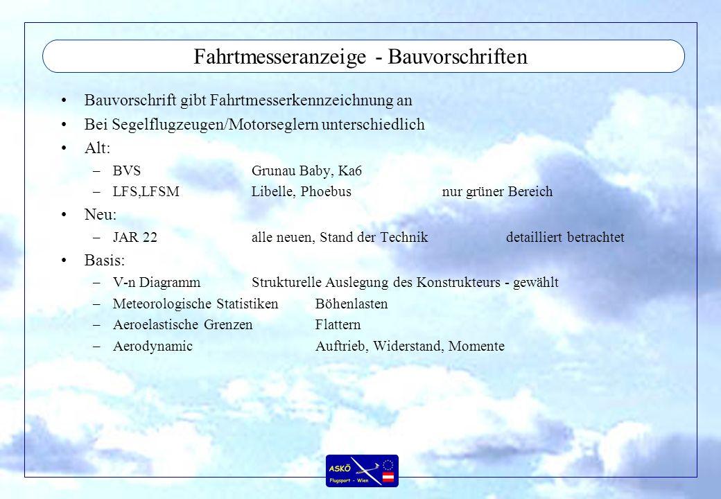 Fahrtmesseranzeige - Bauvorschriften Bauvorschrift gibt Fahrtmesserkennzeichnung an Bei Segelflugzeugen/Motorseglern unterschiedlich Alt: –BVSGrunau B