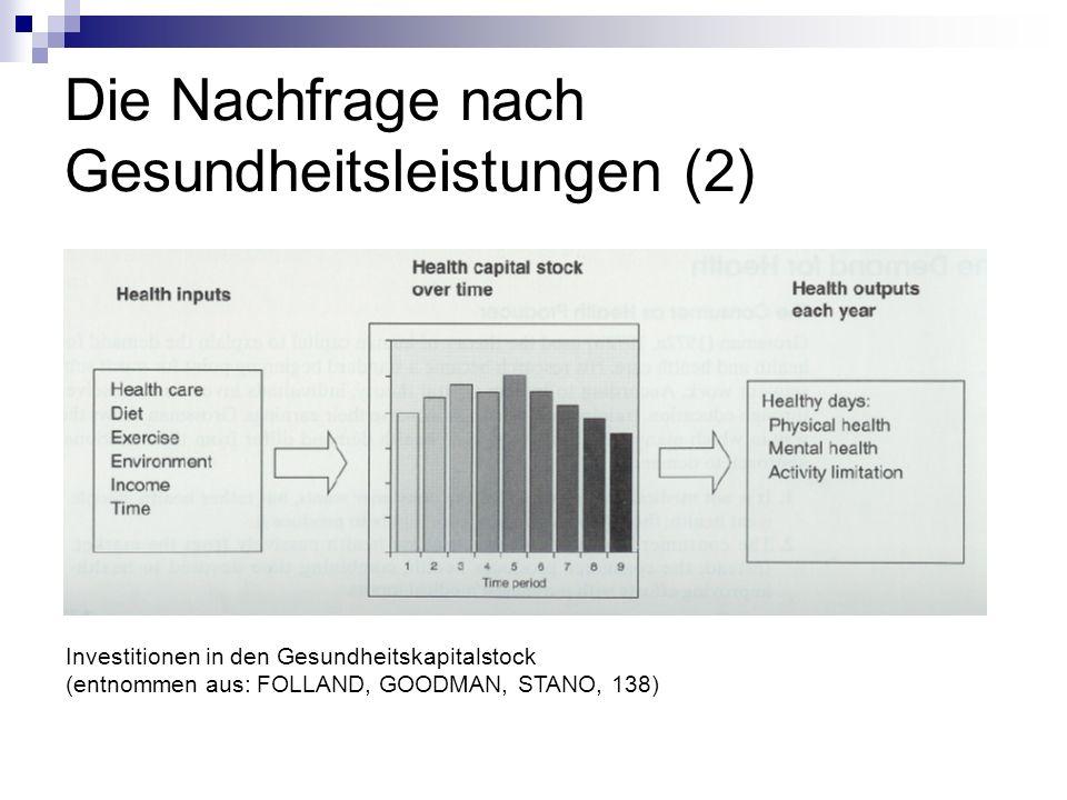 Investitionen in den Gesundheitskapitalstock (entnommen aus: FOLLAND, GOODMAN, STANO, 138) Die Nachfrage nach Gesundheitsleistungen (2)