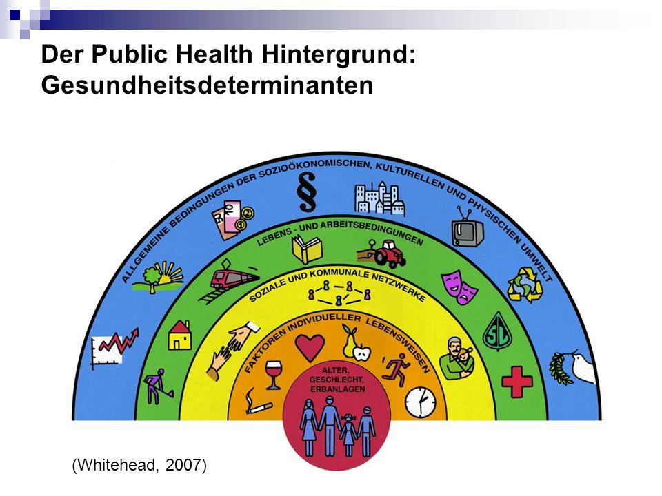 (Whitehead, 2007) Der Public Health Hintergrund: Gesundheitsdeterminanten