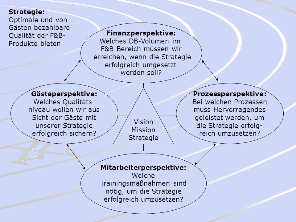 Vision Mission Strategie Finanzperspektive: Welches DB-Volumen im F&B-Bereich müssen wir erreichen, wenn die Strategie erfolgreich umgesetzt werden so