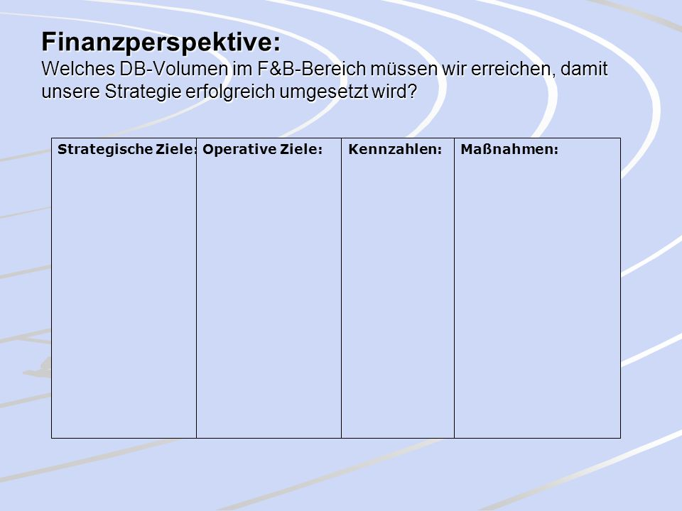 Finanzperspektive: Welches DB-Volumen im F&B-Bereich müssen wir erreichen, damit unsere Strategie erfolgreich umgesetzt wird? Strategische Ziele:Opera
